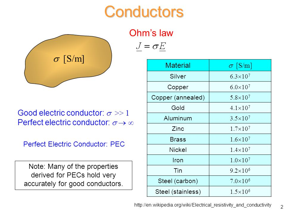 Conductors Ohm's law  [S/m] Good electric conductor:  >> 1